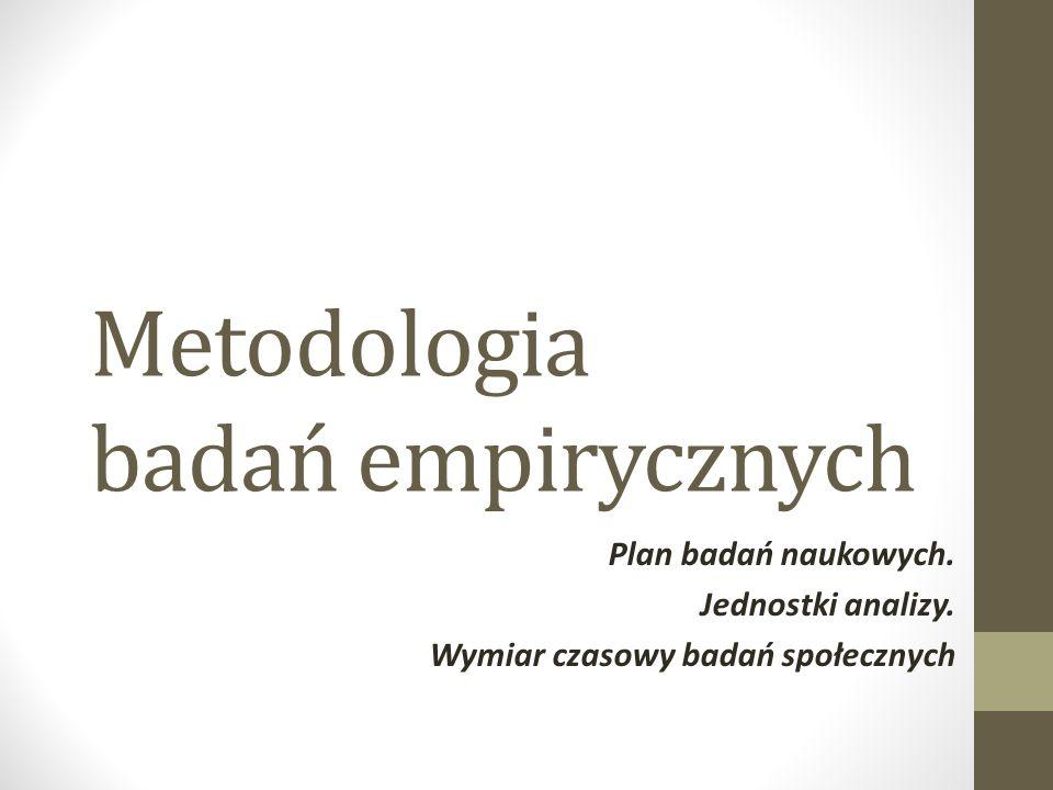 Metodologia badań empirycznych Plan badań naukowych. Jednostki analizy. Wymiar czasowy badań społecznych