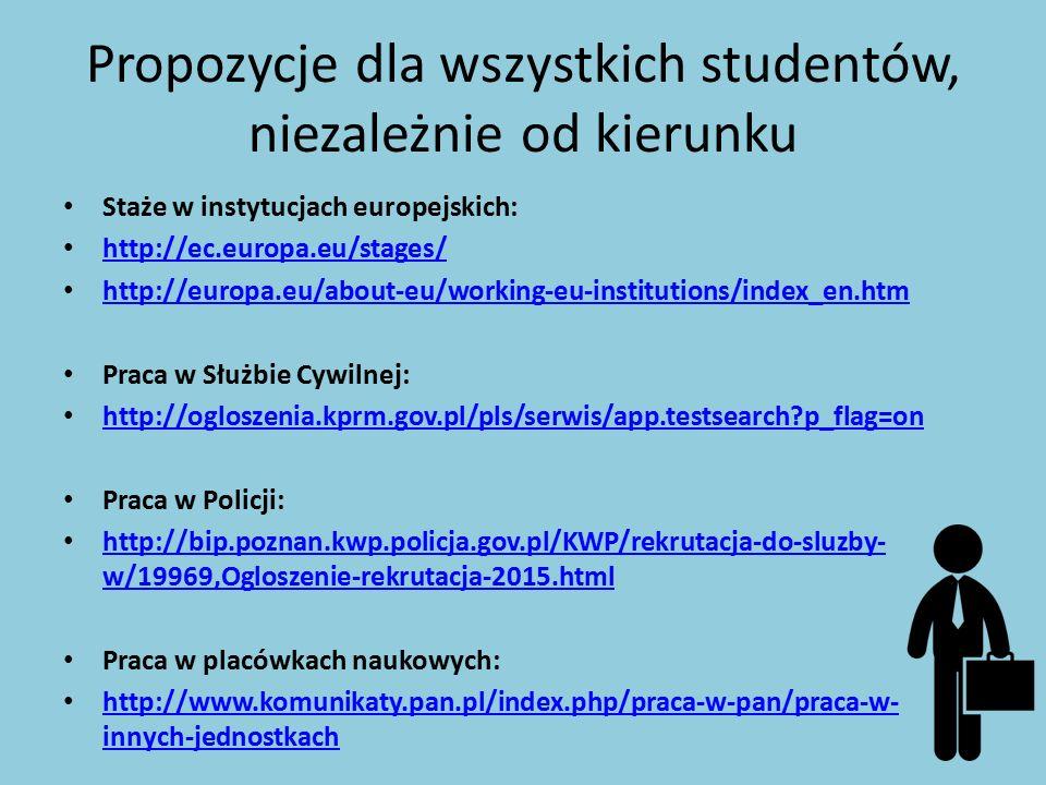 Propozycje dla wszystkich studentów, niezależnie od kierunku Staże w instytucjach europejskich: http://ec.europa.eu/stages/ http://europa.eu/about-eu/working-eu-institutions/index_en.htm Praca w Służbie Cywilnej: http://ogloszenia.kprm.gov.pl/pls/serwis/app.testsearch p_flag=on Praca w Policji: http://bip.poznan.kwp.policja.gov.pl/KWP/rekrutacja-do-sluzby- w/19969,Ogloszenie-rekrutacja-2015.html http://bip.poznan.kwp.policja.gov.pl/KWP/rekrutacja-do-sluzby- w/19969,Ogloszenie-rekrutacja-2015.html Praca w placówkach naukowych: http://www.komunikaty.pan.pl/index.php/praca-w-pan/praca-w- innych-jednostkach http://www.komunikaty.pan.pl/index.php/praca-w-pan/praca-w- innych-jednostkach