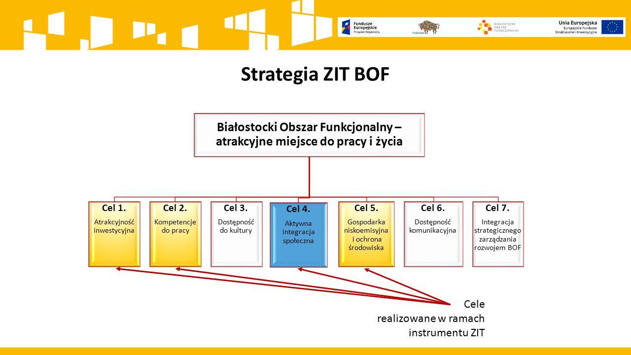 Strategia ZIT BOF Białostocki Obszar Funkcjonalny – atrakcyjne miejsce do pracy i życia Cel 1. Atrakcyjność inwestycyjna Cel 2. Kompetencje do pracy C