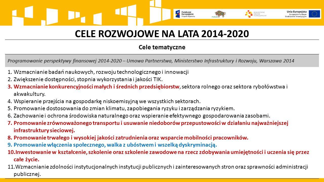 16 Cele tematyczne Programowanie perspektywy finansowej 2014-2020 – Umowa Partnerstwa, Ministerstwo Infrastruktury i Rozwoju, Warszawa 2014 1.Wzmacnia