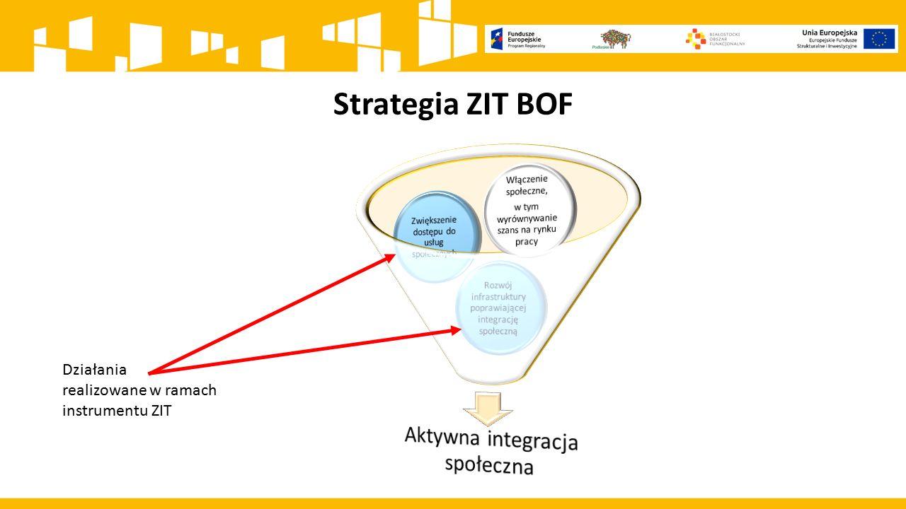 Działania realizowane w ramach instrumentu ZIT Strategia ZIT BOF