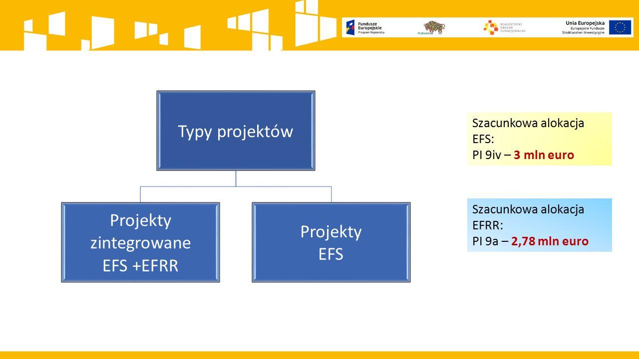 Szacunkowa alokacja EFS: PI 9iv – 3 mln euro Szacunkowa alokacja EFRR: PI 9a – 2,78 mln euro Typy projektów Projekty zintegrowane EFS +EFRR Projekty E