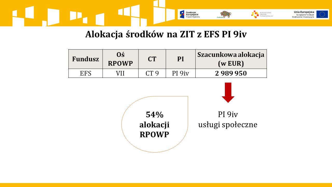 Alokacja środków na ZIT z EFS PI 9iv Fundusz Oś RPOWP CTPI Szacunkowa alokacja (w EUR) EFSVIICT 9PI 9iv2 989 950 PI 9iv usługi społeczne 54% alokacji