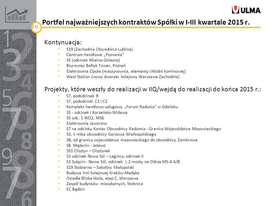 Portfel najważniejszych kontraktów Spółki w I-III kwartale 2015 r.
