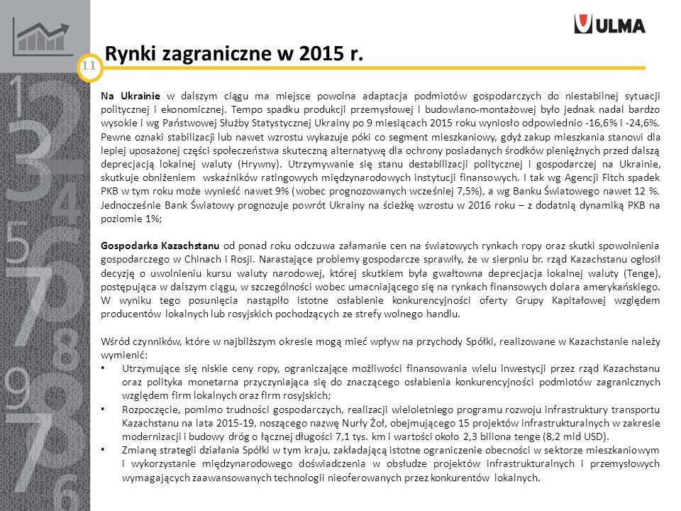 Rynki zagraniczne w 2015 r.
