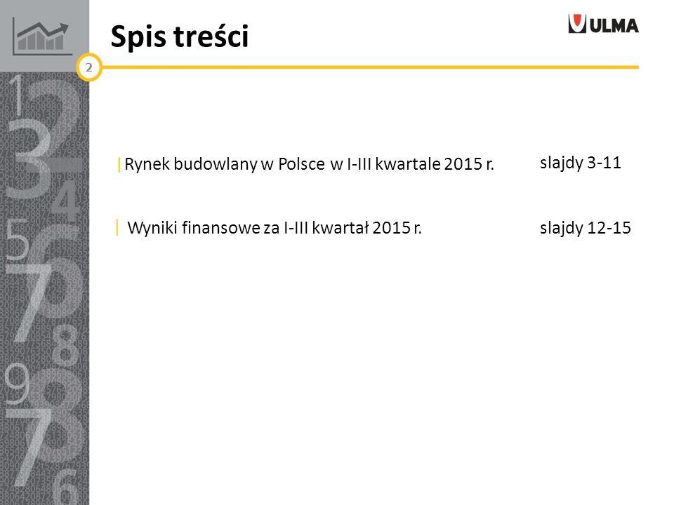 Spis treści 2 Rynek budowlany w Polsce w I-III kwartale 2015 r.