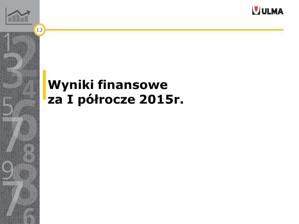 Wyniki finansowe za I półrocze 2015r. 12