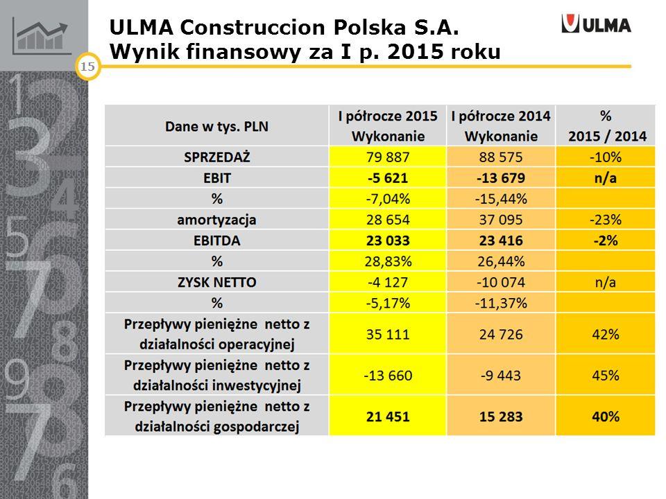 ULMA Construccion Polska S.A. Wynik finansowy za I p. 2015 roku 15