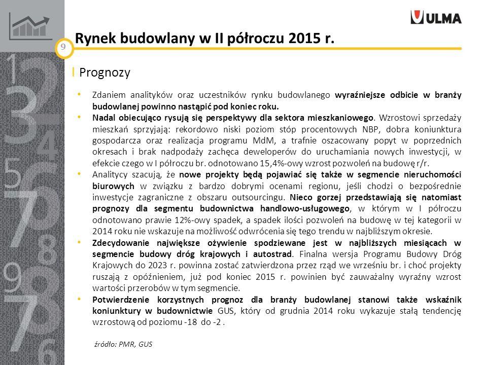 Portfel najważniejszych kontraktów Spółki w II półroczu 2015 r.