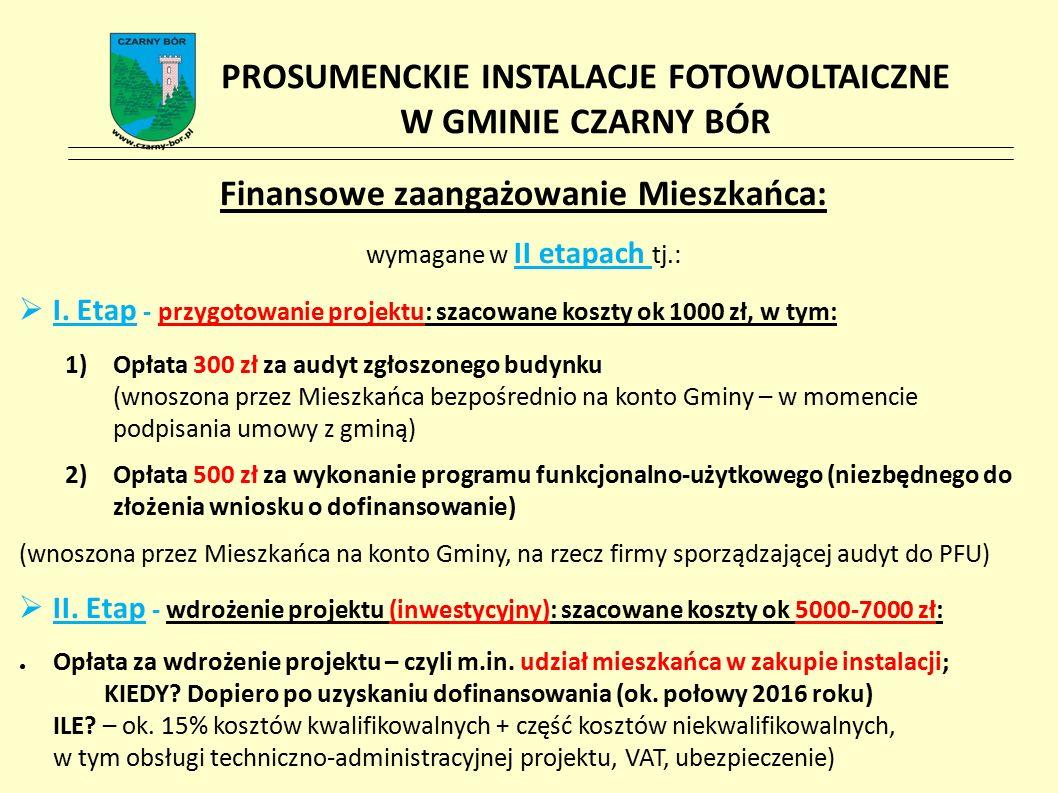 Finansowe zaangażowanie Mieszkańca: wymagane w II etapach tj.:  I.