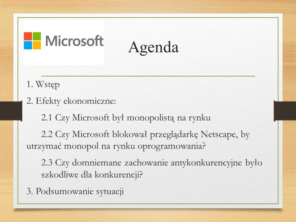 Agenda 1. Wstęp 2.
