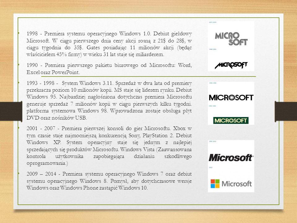 1998 - Premiera systemu operacyjnego Windows 1.0. Debiut giełdowy Microsoft.