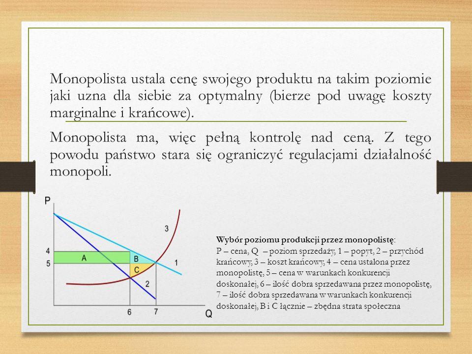 Monopolista ustala cenę swojego produktu na takim poziomie jaki uzna dla siebie za optymalny (bierze pod uwagę koszty marginalne i krańcowe).