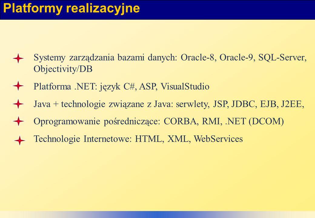 Platformy realizacyjne Systemy zarządzania bazami danych: Oracle-8, Oracle-9, SQL-Server, Objectivity/DB Platforma.NET: język C#, ASP, VisualStudio Java + technologie związane z Java: serwlety, JSP, JDBC, EJB, J2EE, Oprogramowanie pośredniczące: CORBA, RMI,.NET (DCOM) Technologie Internetowe: HTML, XML, WebServices