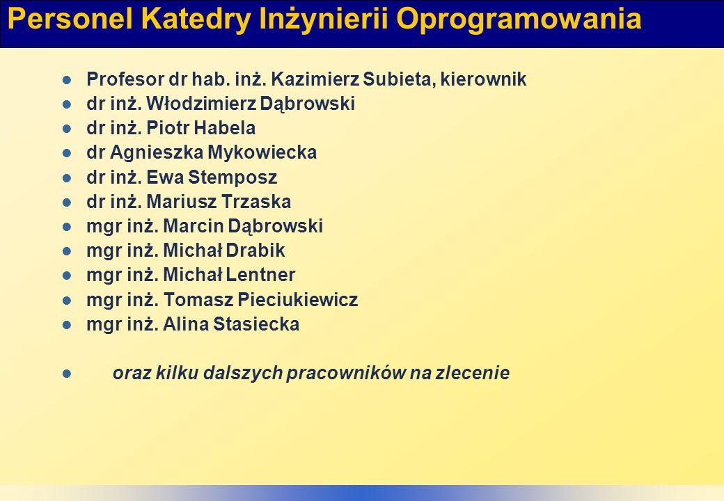 Personel Katedry Inżynierii Oprogramowania Profesor dr hab.