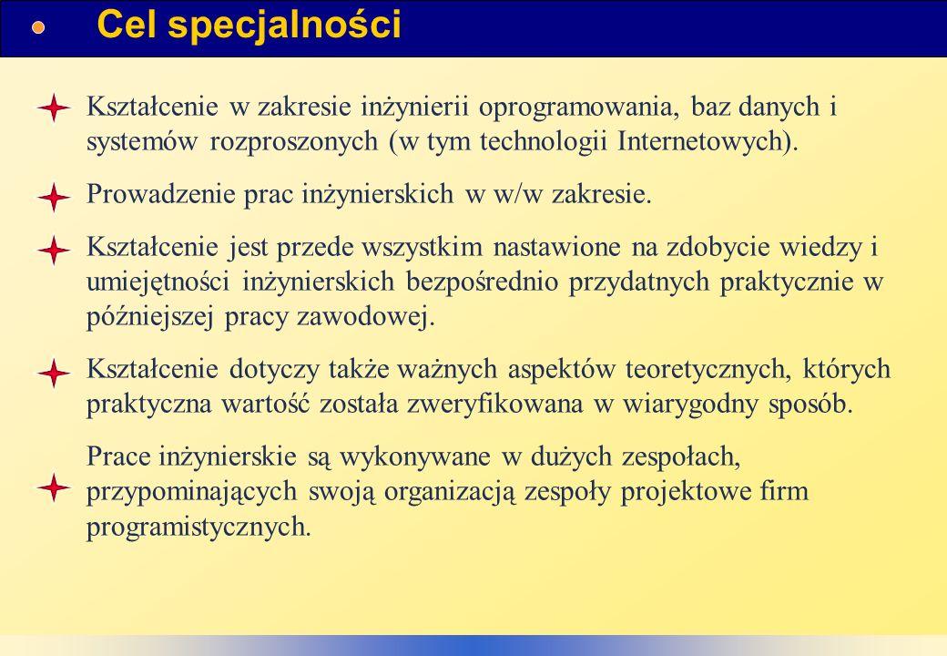 Cel specjalności Kształcenie w zakresie inżynierii oprogramowania, baz danych i systemów rozproszonych (w tym technologii Internetowych).