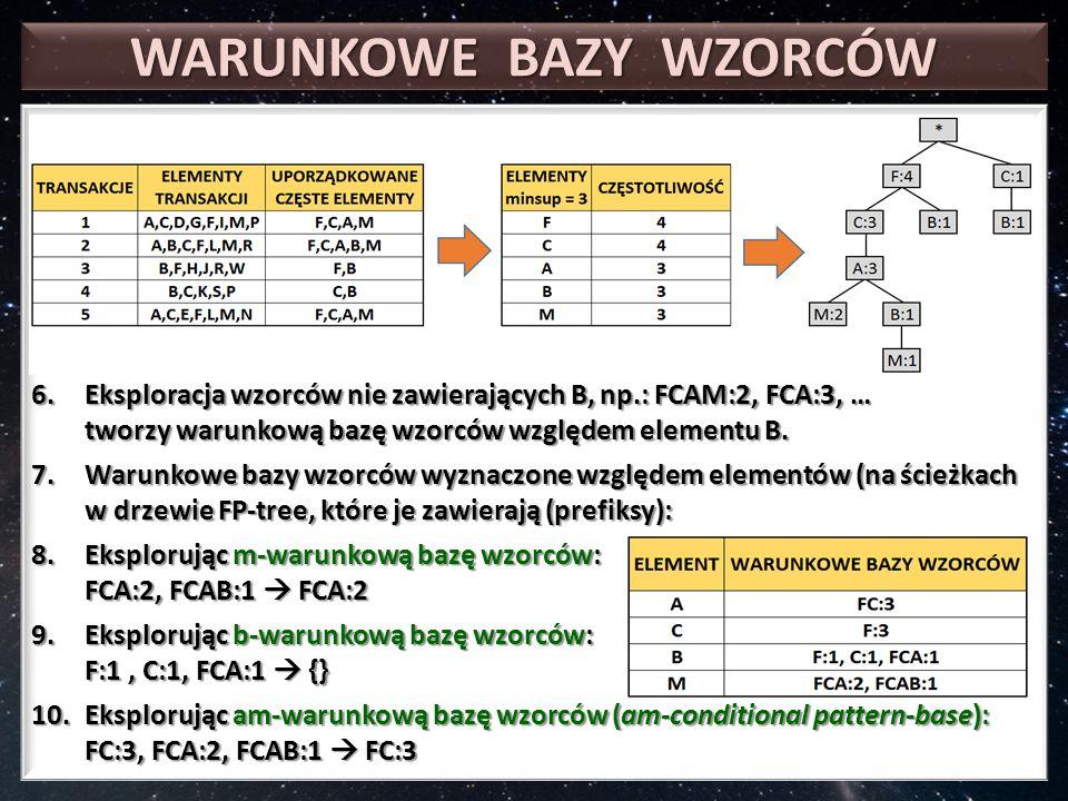WARUNKOWE BAZY WZORCÓW 6.Eksploracja wzorców nie zawierających B, np.: FCAM:2, FCA:3, … tworzy warunkową bazę wzorców względem elementu B.