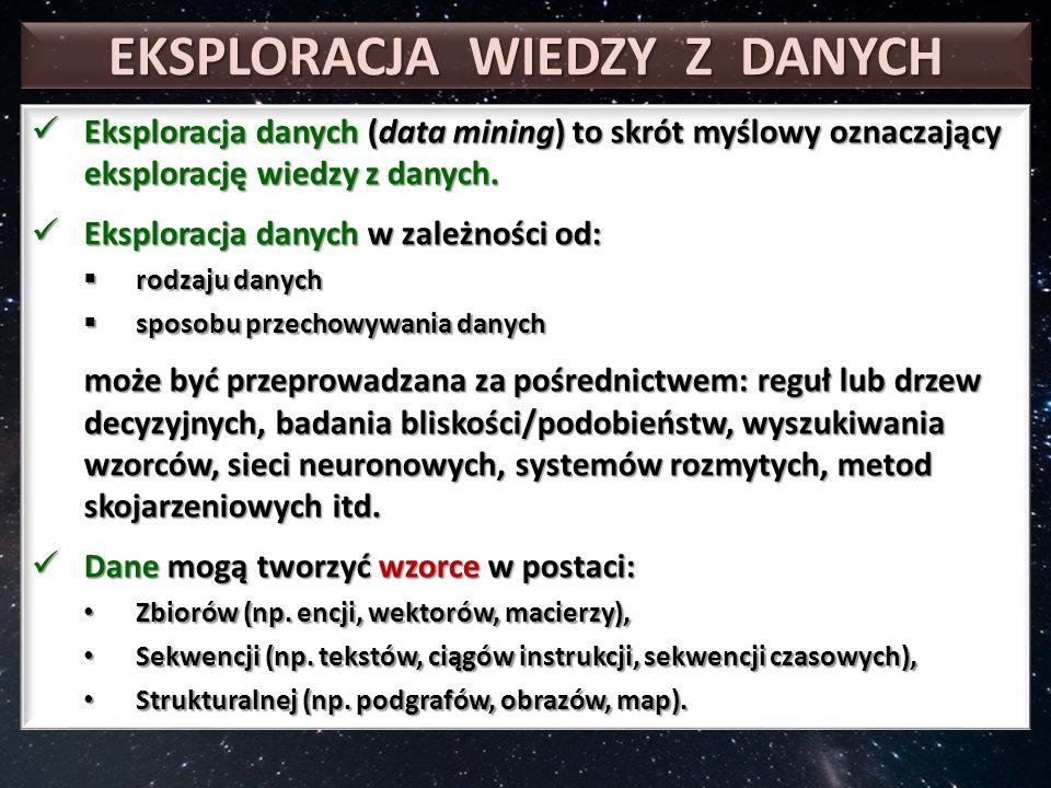EKSPLORACJA WIEDZY Z DANYCH Eksploracja danych (data mining) to skrót myślowy oznaczający eksplorację wiedzy z danych.