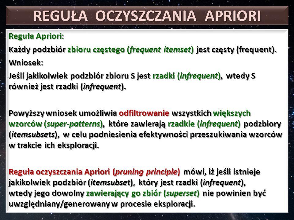 REGUŁA OCZYSZCZANIA APRIORI Reguła Apriori: Każdy podzbiór zbioru częstego (frequent itemset) jest częsty (frequent).