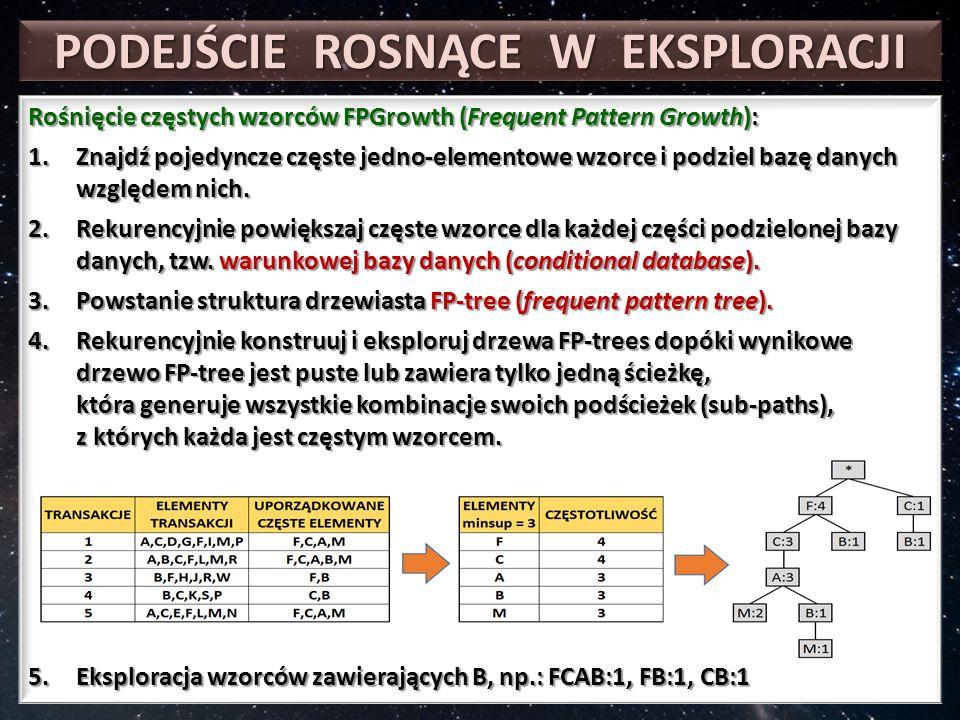 PODEJŚCIE ROSNĄCE W EKSPLORACJI Rośnięcie częstych wzorców FPGrowth (Frequent Pattern Growth): 1.Znajdź pojedyncze częste jedno-elementowe wzorce i podziel bazę danych względem nich.