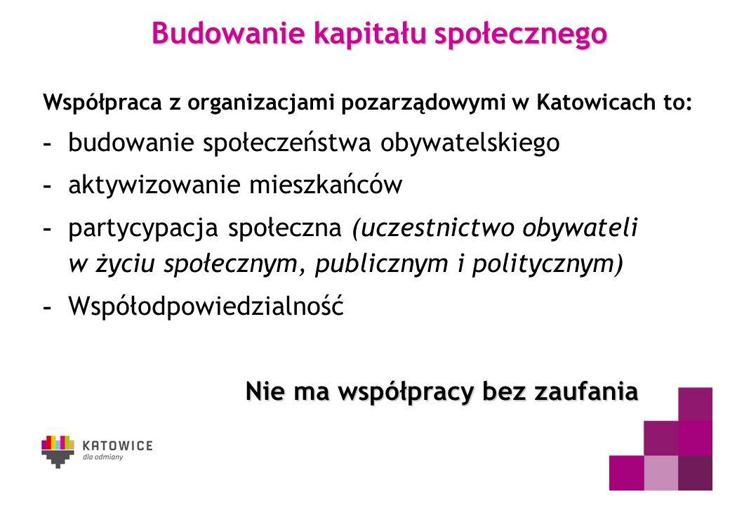 Budowanie kapitału społecznego Współpraca z organizacjami pozarządowymi w Katowicach to: - budowanie społeczeństwa obywatelskiego - aktywizowanie mieszkańców - partycypacja społeczna (uczestnictwo obywateli w życiu społecznym, publicznym i politycznym) - Współodpowiedzialność Nie ma współpracy bez zaufania