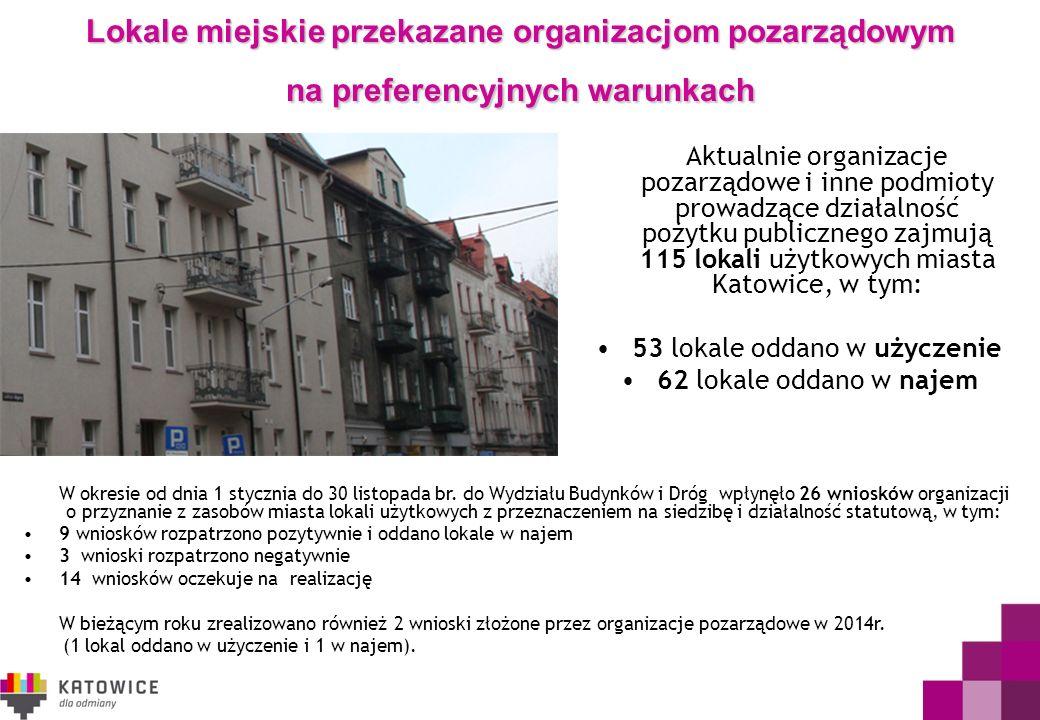 Lokale miejskie przekazane organizacjom pozarządowym na preferencyjnych warunkach Aktualnie organizacje pozarządowe i inne podmioty prowadzące działalność pożytku publicznego zajmują 115 lokali użytkowych miasta Katowice, w tym: 53 lokale oddano w użyczenie 62 lokale oddano w najem W okresie od dnia 1 stycznia do 30 listopada br.