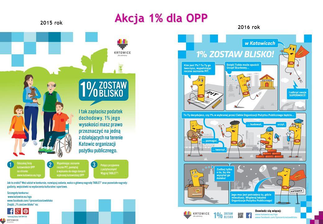 Akcja 1% dla OPP 2015 rok 2016 rok