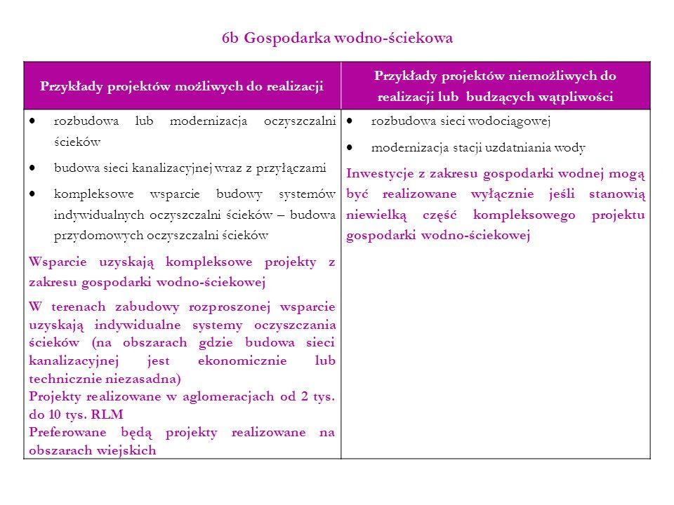 6b Gospodarka wodno-ściekowa Przykłady projektów możliwych do realizacji Przykłady projektów niemożliwych do realizacji lub budzących wątpliwości  ro
