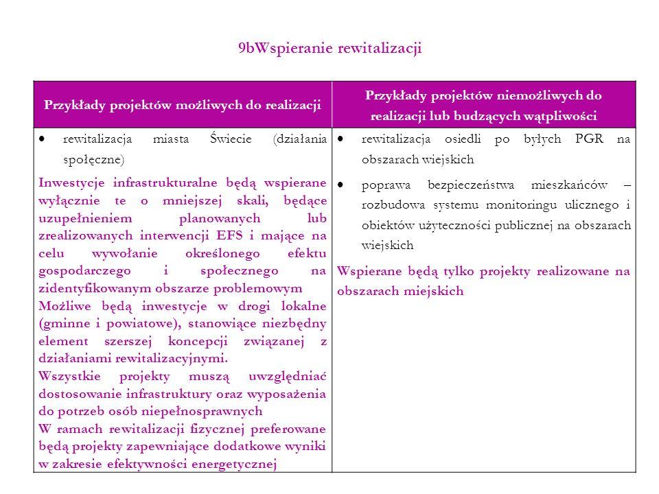 9bWspieranie rewitalizacji Przykłady projektów możliwych do realizacji Przykłady projektów niemożliwych do realizacji lub budzących wątpliwości  rewi