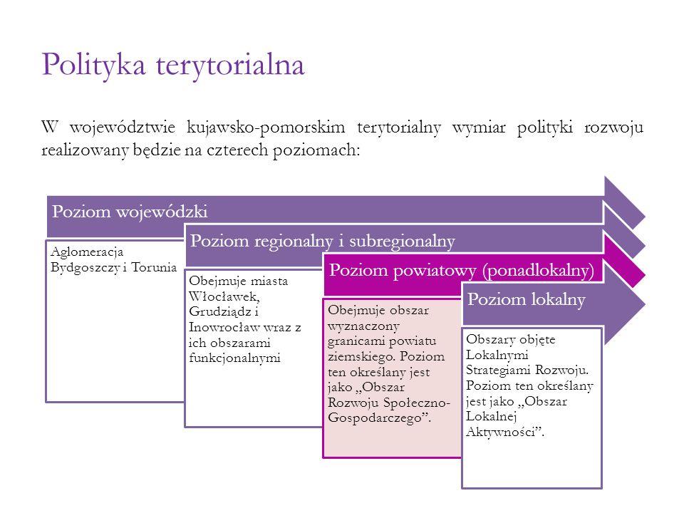 Poziom powiatowy (ponadlokalny) Polega na wzmocnieniu powiązań infrastrukturalnych i funkcjonalnych w ramach powiatu Inicjatorem i koordynatorem przedsięwzięć jest Starosta, którego zadaniem są działania na rzecz stworzenia warunków dla współpracy w zakresie rozwoju społeczno-gospodarczego Współdziałanie Powiatu i pozostałych JST odbywa się w ramach porozumienia Podstawą interwencji jest Strategia Rozwoju dla ORSG Wymiar terytorialny finansowany będzie z EFRR i EFS