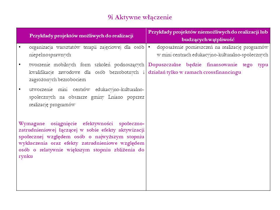 9i Aktywne włączenie Przykłady projektów możliwych do realizacji Przykłady projektów niemożliwych do realizacji lub budzących wątpliwość organizacja w