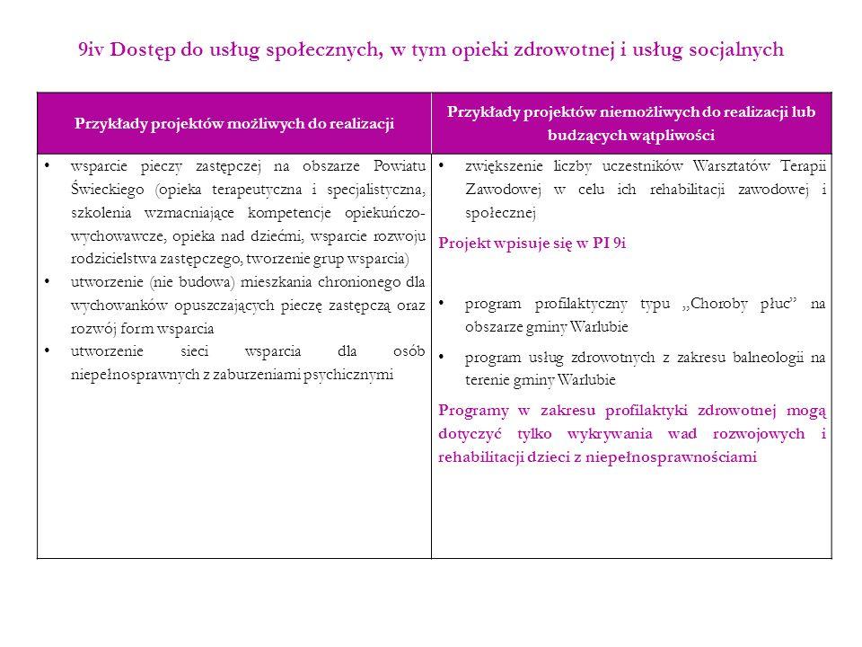 9iv Dostęp do usług społecznych, w tym opieki zdrowotnej i usług socjalnych Przykłady projektów możliwych do realizacji Przykłady projektów niemożliwy