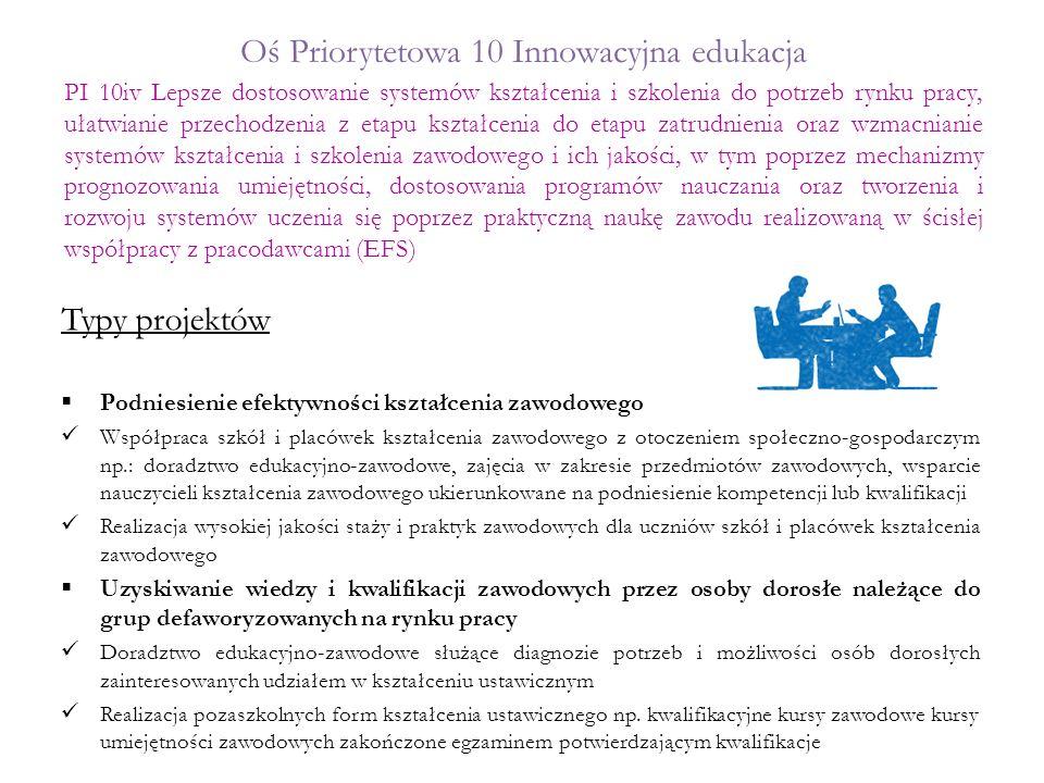 Oś Priorytetowa 10 Innowacyjna edukacja Typy projektów  Podniesienie efektywności kształcenia zawodowego Współpraca szkół i placówek kształcenia zawo