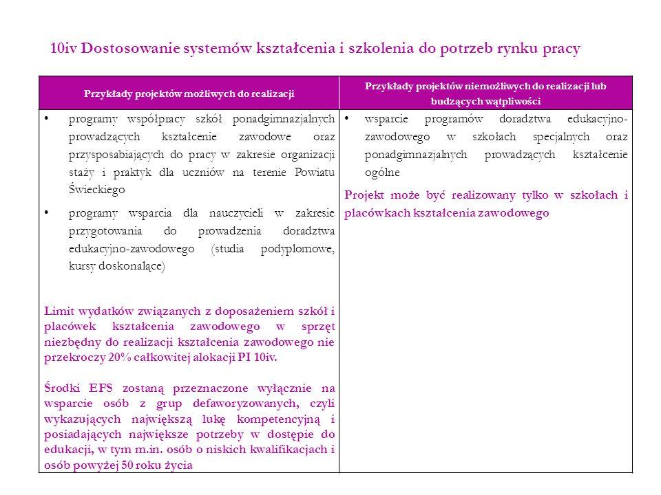 10iv Dostosowanie systemów kształcenia i szkolenia do potrzeb rynku pracy Przykłady projektów możliwych do realizacji Przykłady projektów niemożliwych