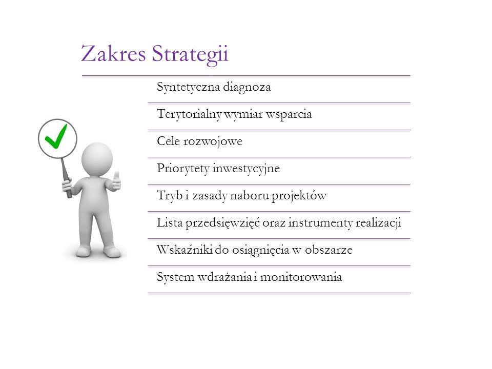 Zakres Strategii Syntetyczna diagnoza Terytorialny wymiar wsparcia Cele rozwojowe Priorytety inwestycyjne Tryb i zasady naboru projektów Lista przedsi