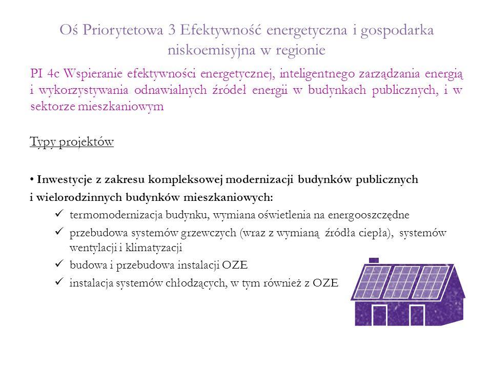 Przykłady projektów możliwych do realizacji Przykłady projektów niemożliwych do realizacji lub budzących wątpliwości modernizacja energetyczna budynków użyteczności publicznej (termomodernizacja + instalacja OZE) termomodernizacja budynku, wymiana systemu ogrzewania, wymiana oświetlenia na energooszczędne (świetlice wiejskie, szkoły, policja) pozyskiwanie energii ze źródeł odnawialnych w budynkach samorządowych Realizacja zadań musi wynikać z planu gospodarki niskoemisyjnej Kompleksowa modernizacja realizowana na podstawie przeprowadzonego audytu energetycznego Preferowane będą projekty dotyczące budynków pełniących funkcje społeczne termomodernizacja budynków użyteczności publicznej montaż kolektorów słonecznych rozbudowa sieci ciepłowniczej wymiana systemów grzewczych w budynkach mieszkalnych wielorodzinnych Sama termomodernizacja, czy wymiana oświetlenia może być działaniem zbyt wąskim Zwiększenie efektywności energetycznej min.