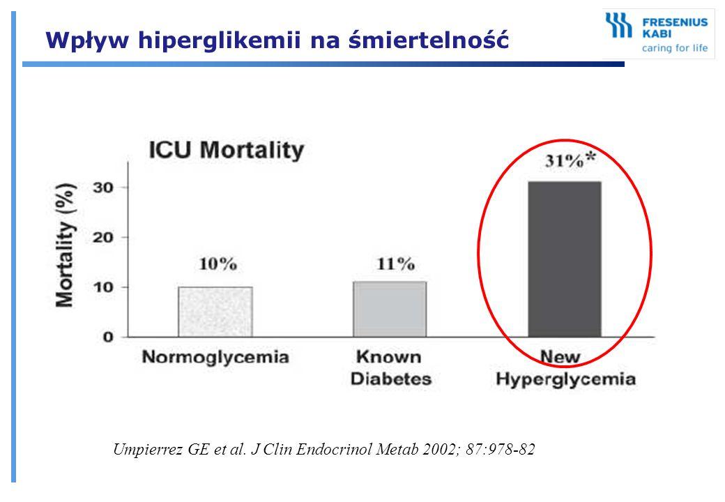 Wpływ hiperglikemii na śmiertelność Umpierrez GE et al. J Clin Endocrinol Metab 2002; 87:978-82