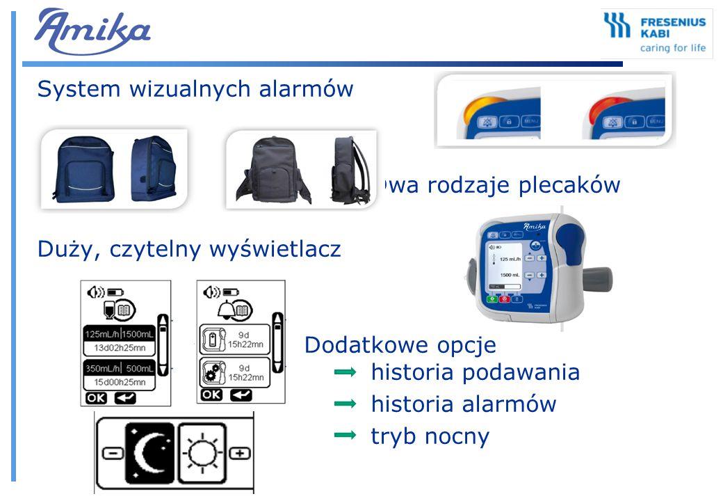 Amika System wizualnych alarmów Dwa rodzaje plecaków Duży, czytelny wyświetlacz Dodatkowe opcje historia podawania historia alarmów tryb nocny
