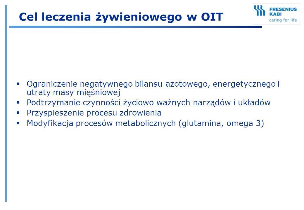 Cel leczenia żywieniowego w OIT  Ograniczenie negatywnego bilansu azotowego, energetycznego i utraty masy mięśniowej  Podtrzymanie czynności życiowo