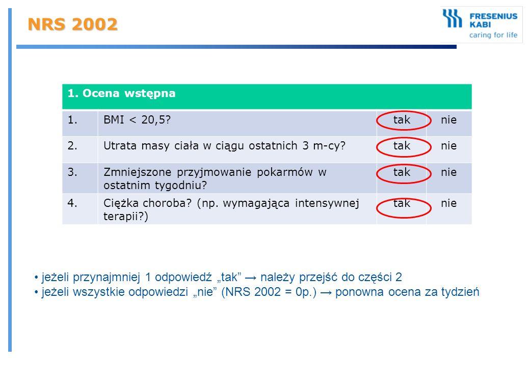NRS 2002 1. Ocena wstępna 1.BMI < 20,5?taknie 2.Utrata masy ciała w ciągu ostatnich 3 m-cy?taknie 3.Zmniejszone przyjmowanie pokarmów w ostatnim tygod