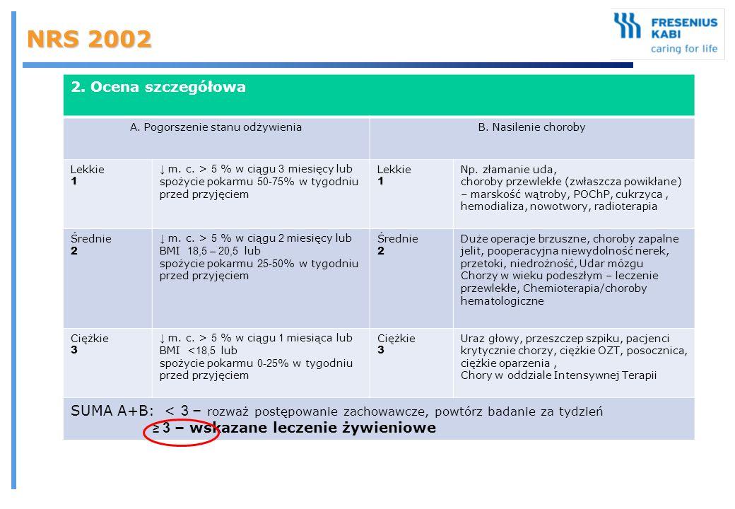 NRS 2002 2. Ocena szczegółowa A. Pogorszenie stanu odżywieniaB. Nasilenie choroby Lekkie 1 ↓ m. c. > 5 % w ciągu 3 miesięcy lub spożycie pokarmu 50-75