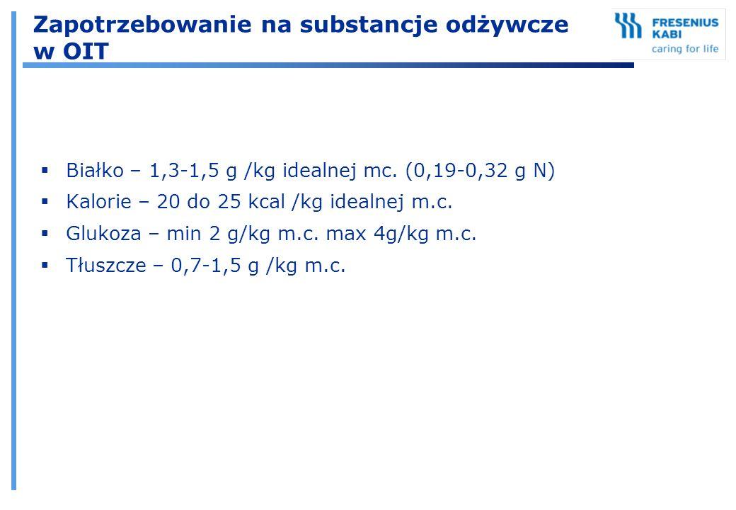 Zapotrzebowanie na substancje odżywcze w OIT  Białko – 1,3-1,5 g /kg idealnej mc. (0,19-0,32 g N)  Kalorie – 20 do 25 kcal /kg idealnej m.c.  Gluko