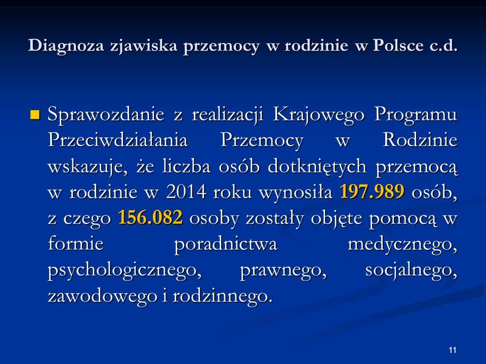Diagnoza zjawiska przemocy w rodzinie w Polsce c.d.