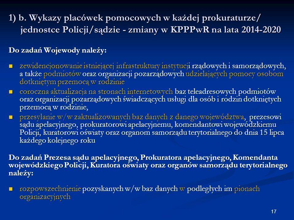1) b. Wykazy placówek pomocowych w każdej prokuraturze/ jednostce Policji/sądzie - zmiany w KPPPwR na lata 2014-2020 Do zadań Wojewody należy: zewiden