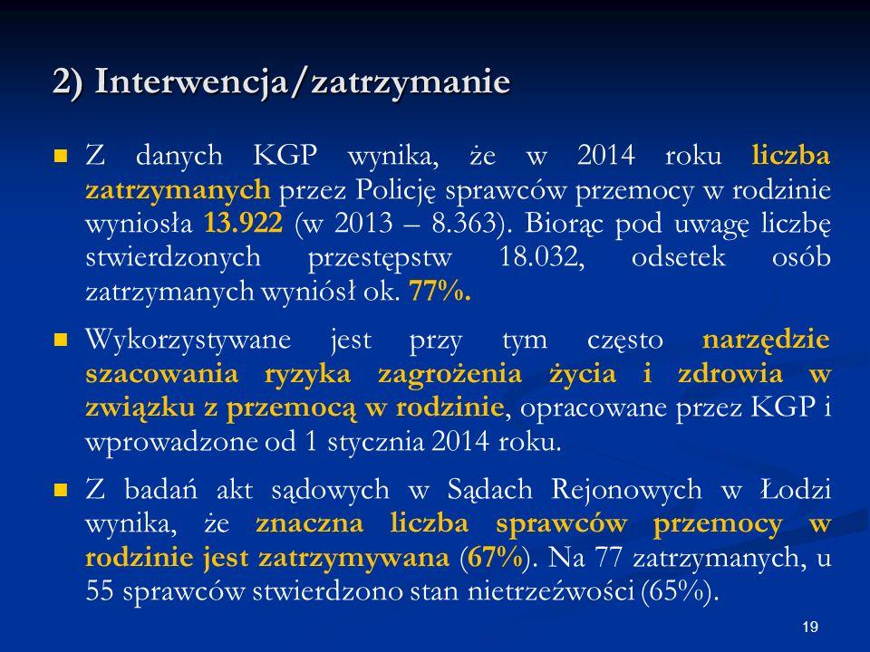 2) Interwencja/zatrzymanie Z danych KGP wynika, że w 2014 roku liczba zatrzymanych przez Policję sprawców przemocy w rodzinie wyniosła 13.922 (w 2013 – 8.363).