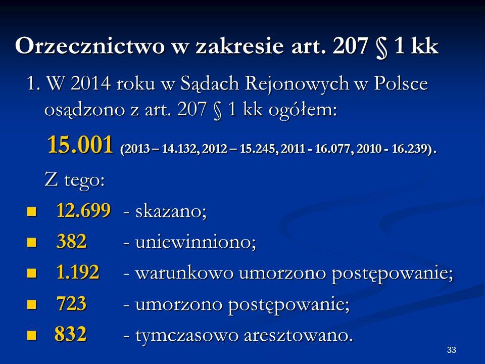 Orzecznictwo w zakresie art. 207 § 1 kk 1.