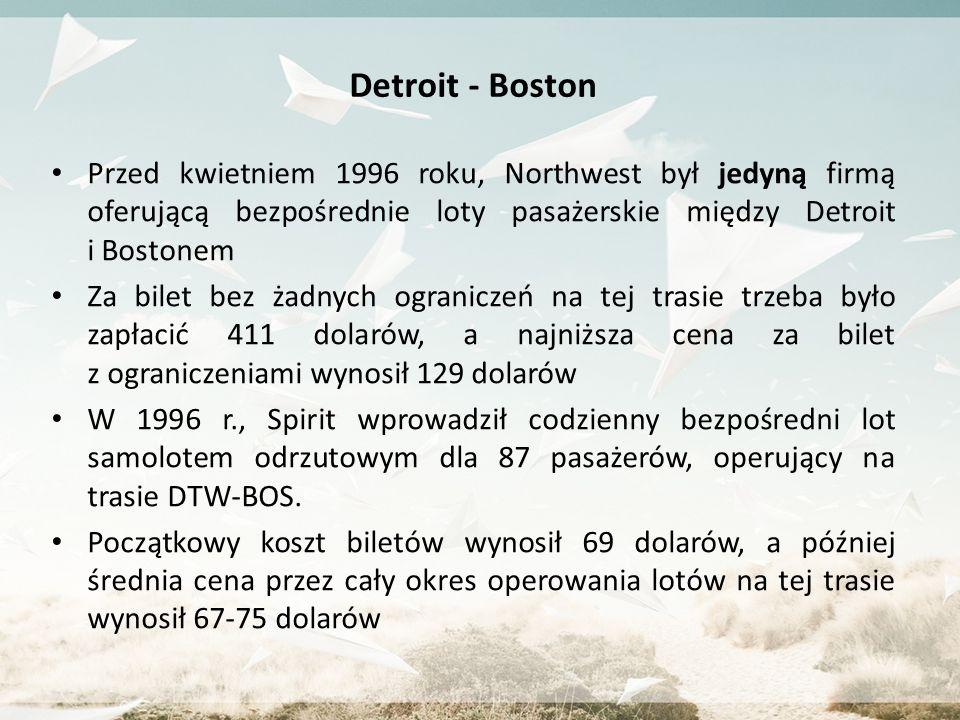 Detroit - Boston Przed kwietniem 1996 roku, Northwest był jedyną firmą oferującą bezpośrednie loty pasażerskie między Detroit i Bostonem Za bilet bez żadnych ograniczeń na tej trasie trzeba było zapłacić 411 dolarów, a najniższa cena za bilet z ograniczeniami wynosił 129 dolarów W 1996 r., Spirit wprowadził codzienny bezpośredni lot samolotem odrzutowym dla 87 pasażerów, operujący na trasie DTW-BOS.