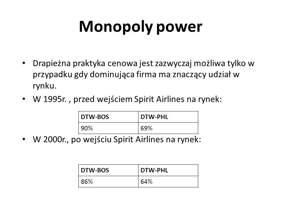 Monopoly power Drapieżna praktyka cenowa jest zazwyczaj możliwa tylko w przypadku gdy dominująca firma ma znaczący udział w rynku. W 1995r., przed wej