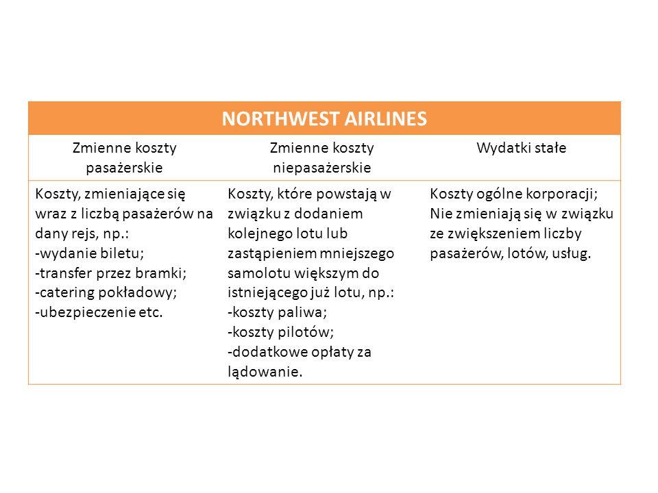 NORTHWEST AIRLINES Zmienne koszty pasażerskie Zmienne koszty niepasażerskie Wydatki stałe Koszty, zmieniające się wraz z liczbą pasażerów na dany rejs, np.: -wydanie biletu; -transfer przez bramki; -catering pokładowy; -ubezpieczenie etc.
