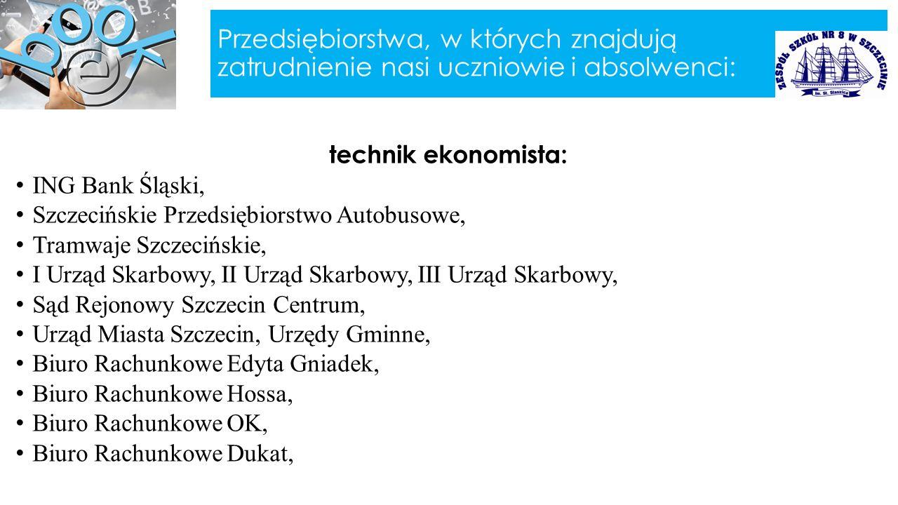 Przedsiębiorstwa, w których znajdują zatrudnienie nasi uczniowie i absolwenci: technik ekonomista: ING Bank Śląski, Szczecińskie Przedsiębiorstwo Auto